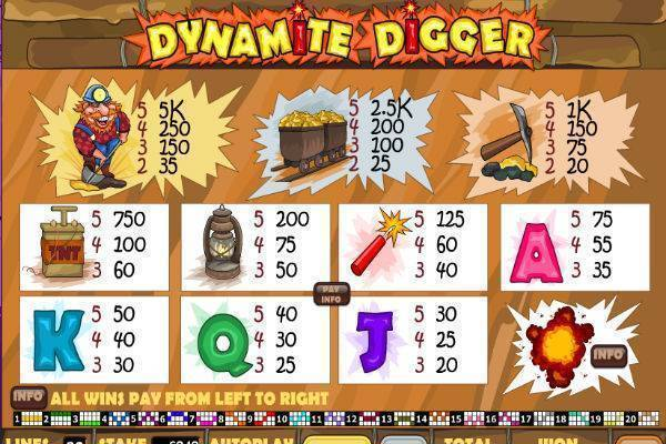 Play Dynamite Digger Jackpot Slot Online